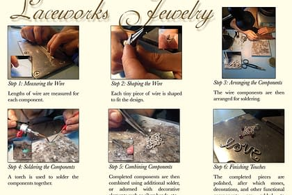 Laceworks Process Poster designed and written by Peter Chordas